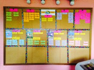 cbm story board